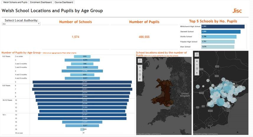 school locations and pupil age