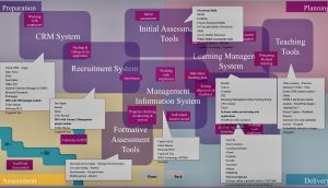 Apprenticeship toolkit from Jisc
